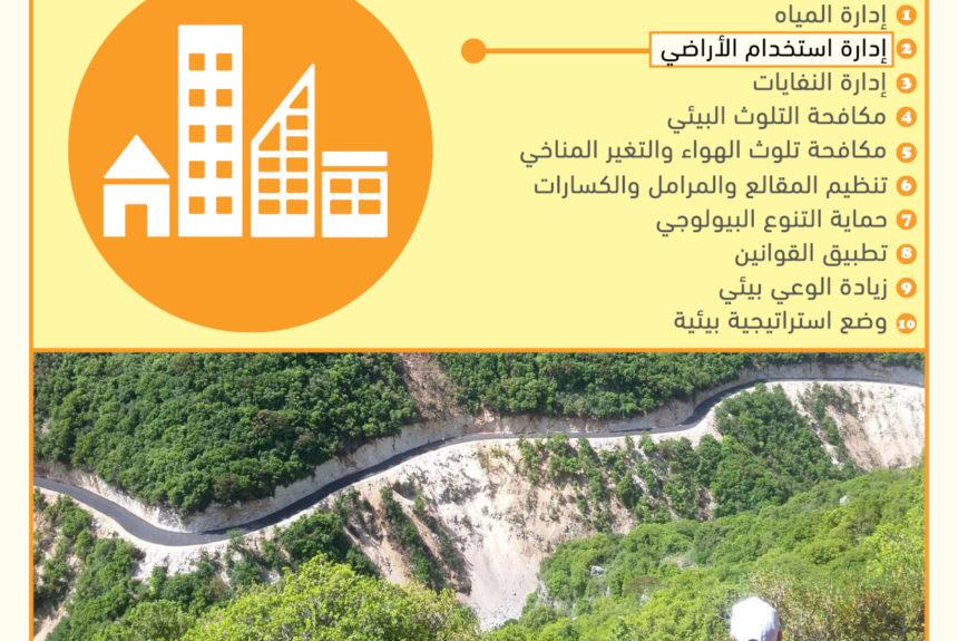 Governmental Green Goals
